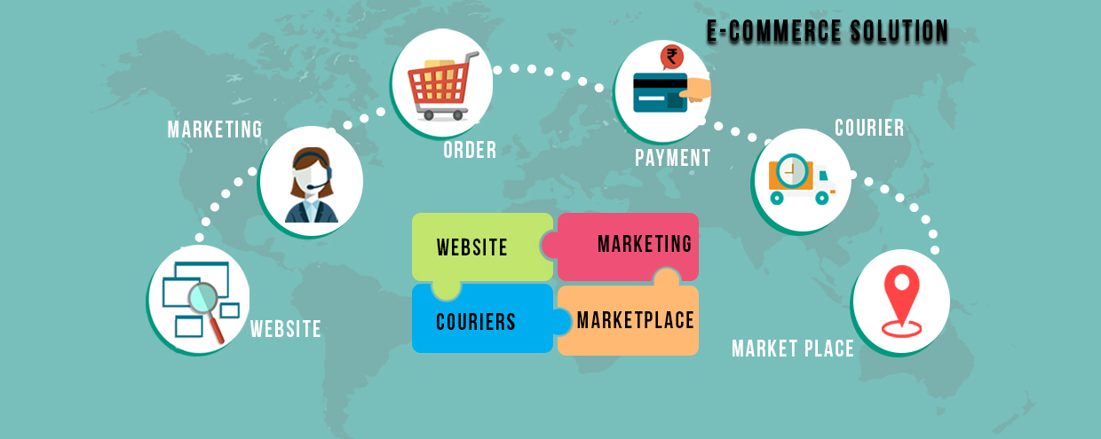 slider for ecommerce solution- TechMR