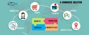 slider for ecommerce solution- TechMR